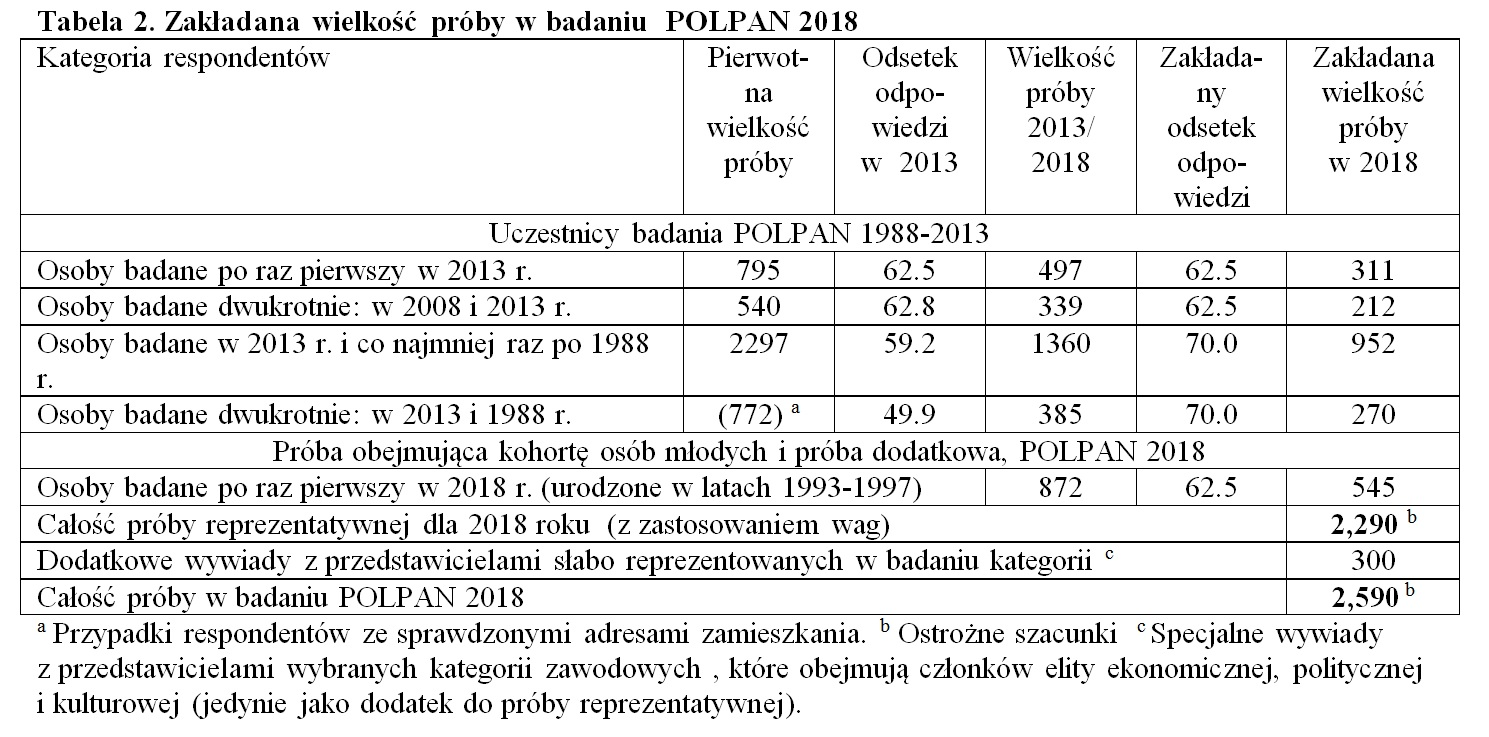tabela2_PL